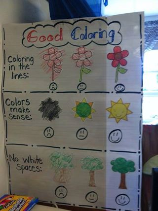"The ""Good Colouring"" Chart..."